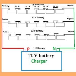 Arrangement of a 36 V Forklift Battery