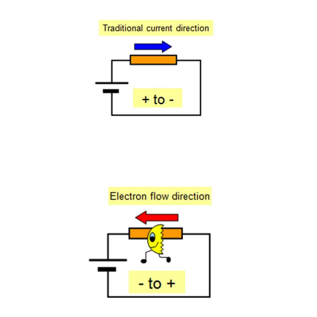 Traditional current and Electron direction